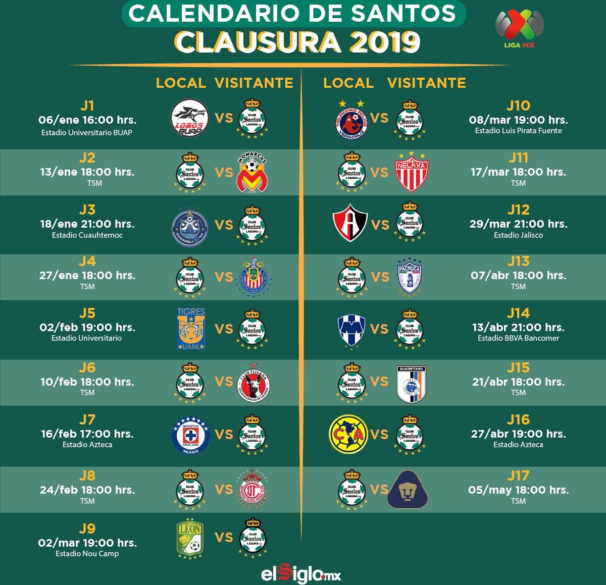 Calendario Santos.Calendario De Club Santos En El Clausura 2019 El Siglo De Torreon