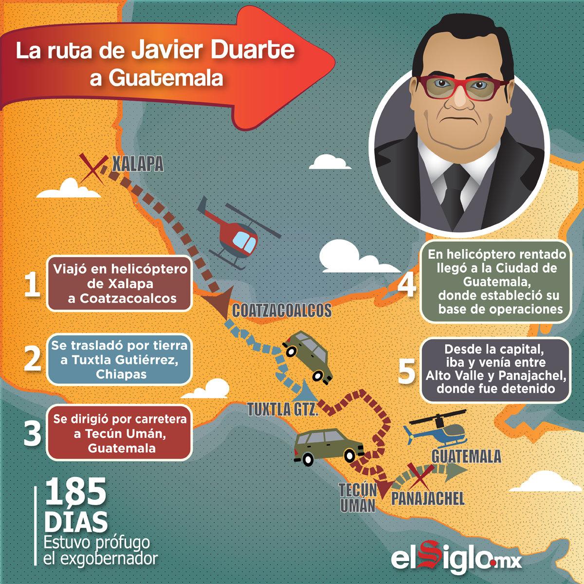 La ruta de Javier Duarte a Guatemala