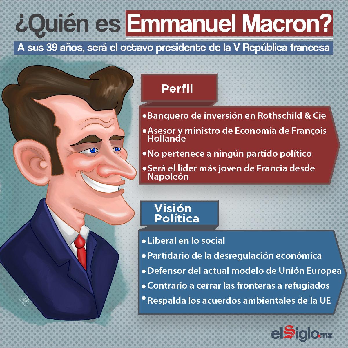 '¿Quién es Emmanuel Macron?
