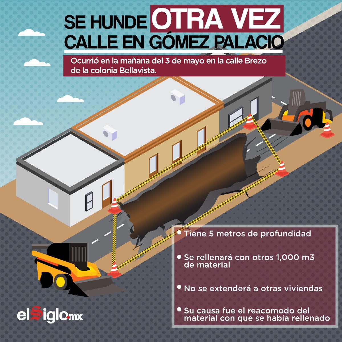 'Se hunde otra vez calle en Gómez Palacio'
