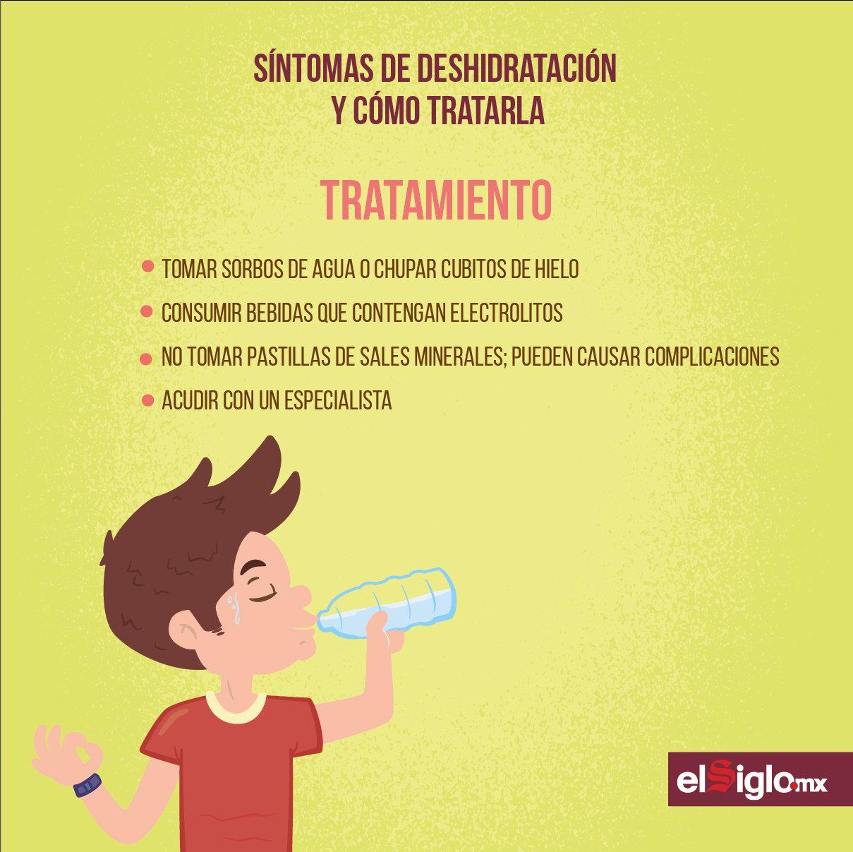 Deshidratacion sintomas