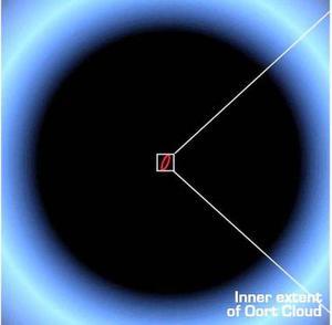 Por ello, Sedna no debería recibir la catalogación de planeta, aunque el astrónomo señaló que, según esa definición, Plutón tampoco debería ser considerado como tal.