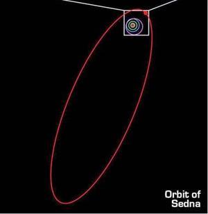 Brown indicó que, en su opinión, para ser considerado un planeta, un cuerpo celeste debe ser claramente mayor que los objetos situados a su alrededor.