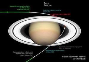 Los ingenieros habían enviado sus últimas órdenes a Cassini y sólo podían morderse las uñas mientras la sonda realizaba las difíciles maniobras de entrada, señaló Robert Mitchell, director del programa.