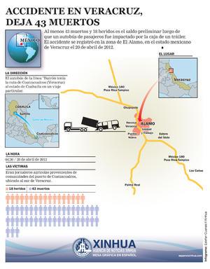 El presidente Felipe Calderón Hinojosa expresó sus 'más sinceras condolencias' a los familiares de los fallecidos en el accidente entre un tráiler y un camión de pasajeros.