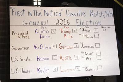 Una pizarra  muestra los resultados obtenidos en las elecciones presidenciales en Dixville Notch, New Hampshire.