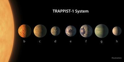 Los cuerpos recién descubiertos giran en órbitas planas y ordenadas alrededor de TRAPPIST-1, una estrella enana ultrafría con un brillo cerca de mil veces menor al del Sol.
