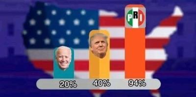 Los memes 'le ganan' a las elecciones de EUA 2020