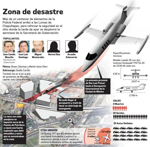 Accidente de aeronave trunca meteórica carrera de Mouriño