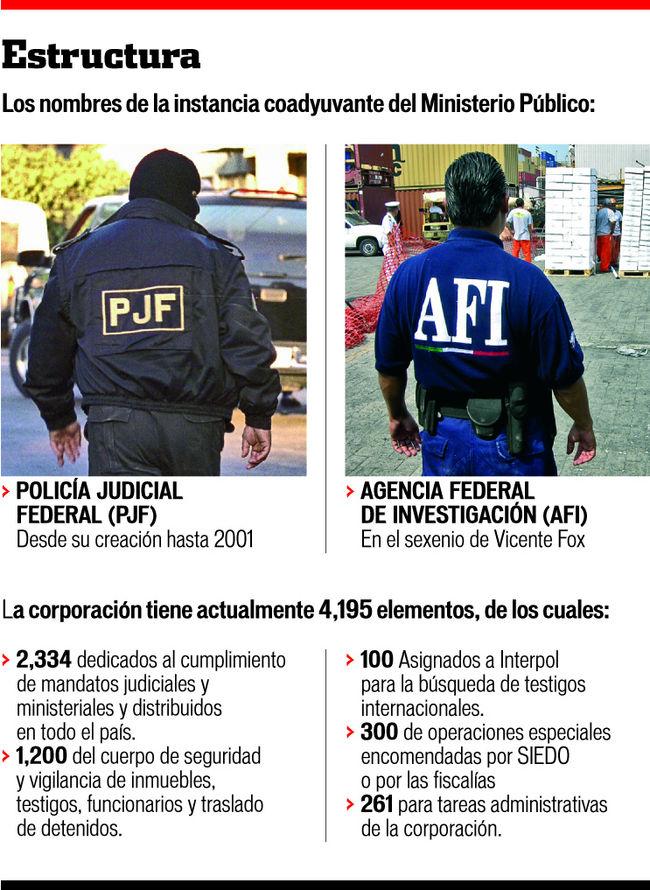 Presentan a Policía Federal Ministerial
