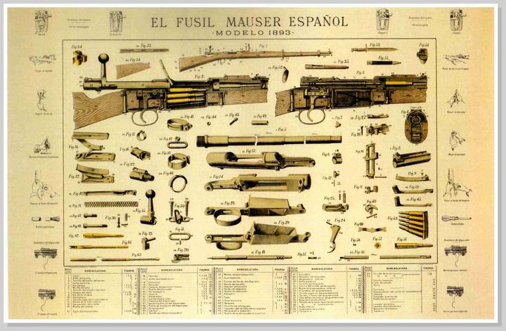 MÁUSER, una arma de la División del Norte
