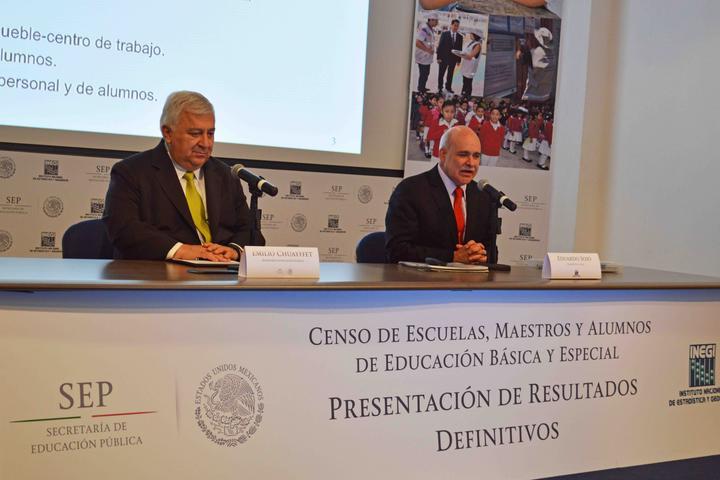 Censo de Escuelas detecta 39 mil supuestos