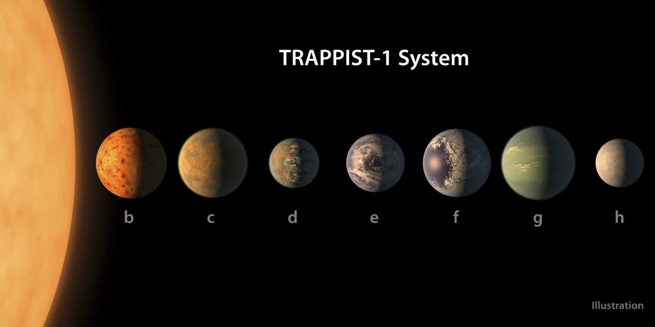 Pocas posibilidades de vida en sistema TRAPPIST-1