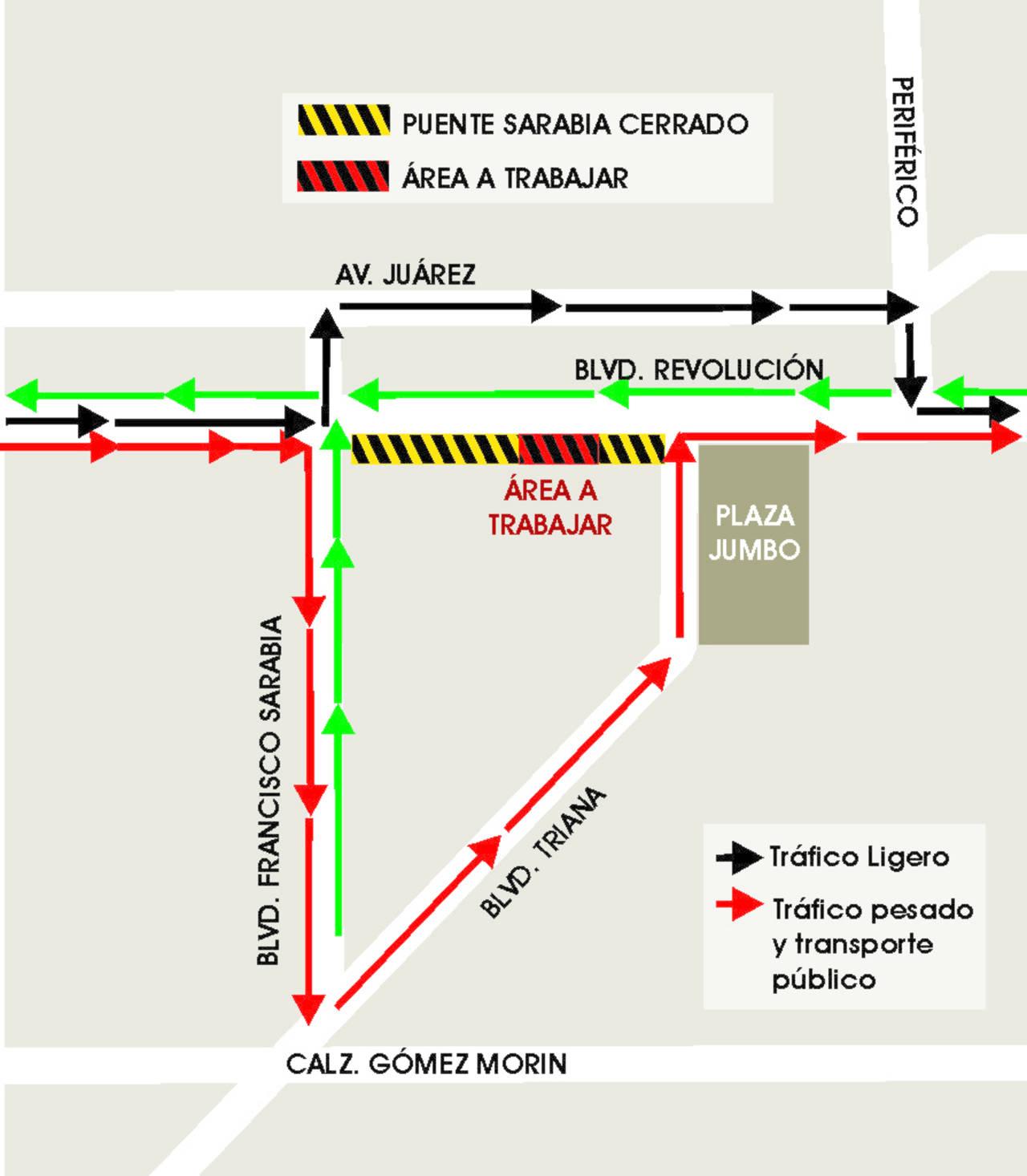 Siguen los cierres por obra de Metrobús