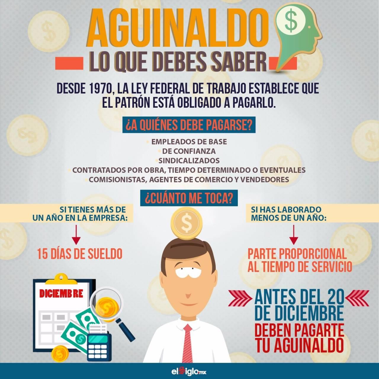 Mexicanos harán compras navideñas con aguinaldo