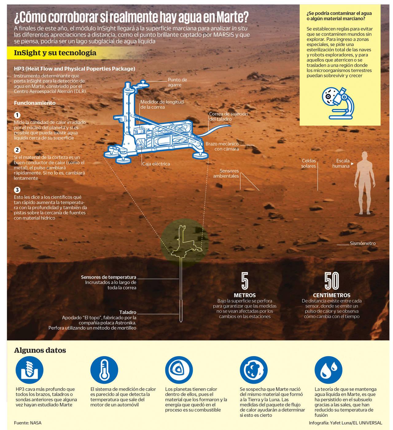 Agua líquida en Marte abre nuevas preguntas