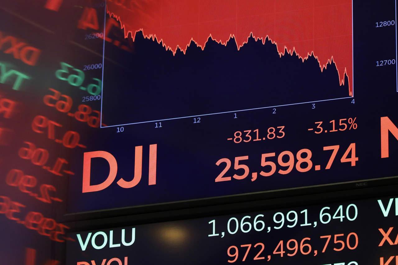 Dow Jones pierde más de 1,000 puntos en los dos últimos días
